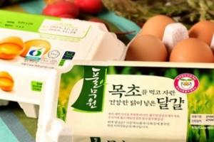 Thinkthin portfolio to support sustainable labelling