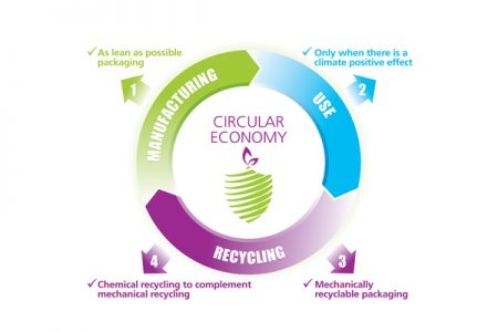StePac unveils new sustainability strategy